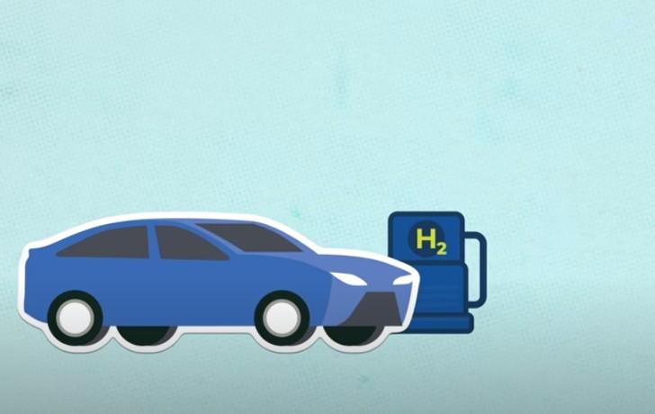 Kakva je perspektiva automobila koji koriste vodonik kao gorivo?