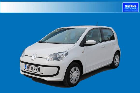 Rent a Car novosti